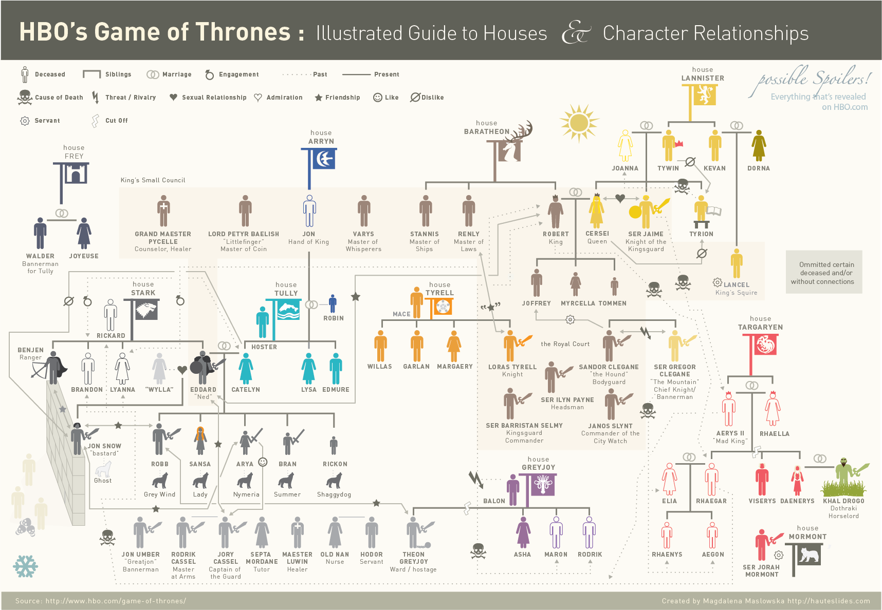 game-of-thrones-infographic-full-screen.png